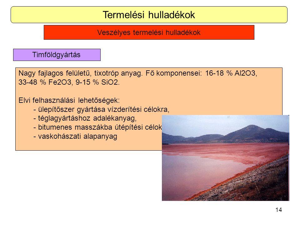 14 Termelési hulladékok Veszélyes termelési hulladékok Timföldgyártás Nagy fajlagos felületű, tixotróp anyag.