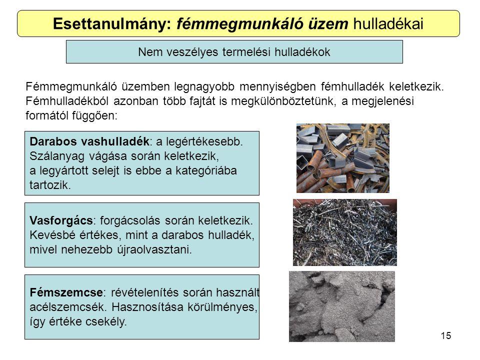 15 Esettanulmány: fémmegmunkáló üzem hulladékai Nem veszélyes termelési hulladékok Fémmegmunkáló üzemben legnagyobb mennyiségben fémhulladék keletkezik.