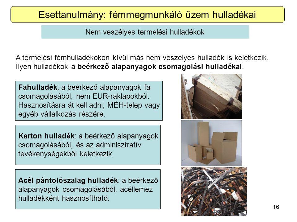 16 Esettanulmány: fémmegmunkáló üzem hulladékai Nem veszélyes termelési hulladékok A termelési fémhulladékokon kívül más nem veszélyes hulladék is keletkezik.