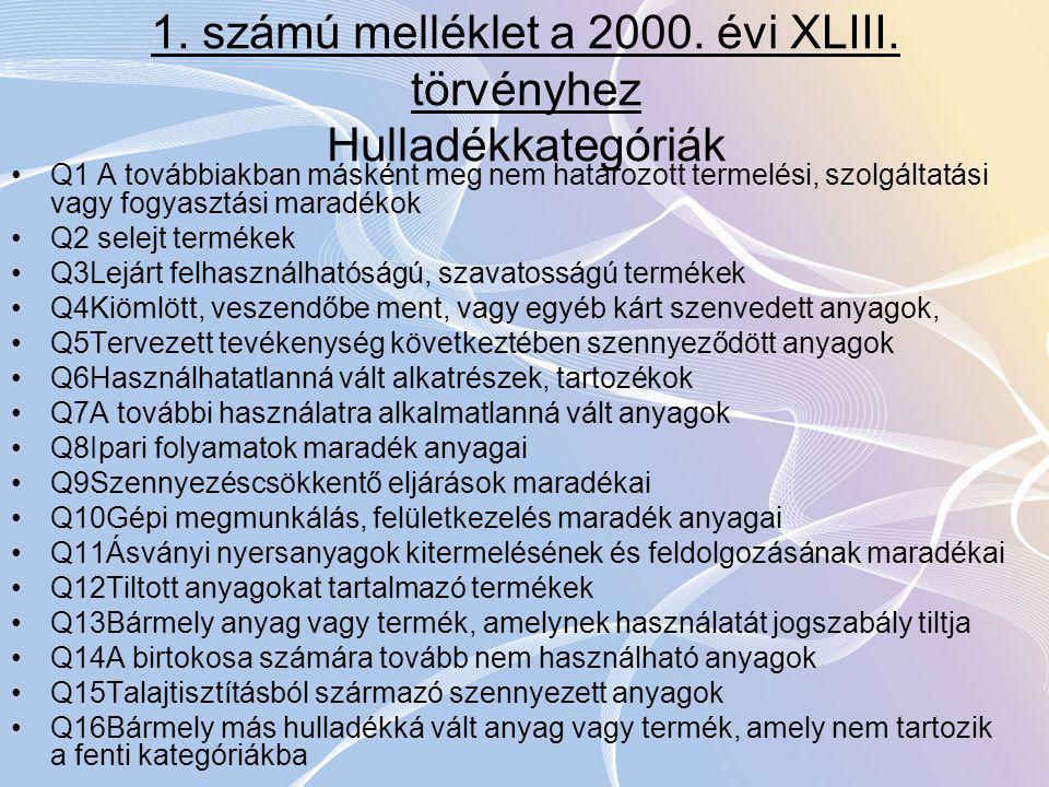 1.számú melléklet a 2000. évi XLIII.