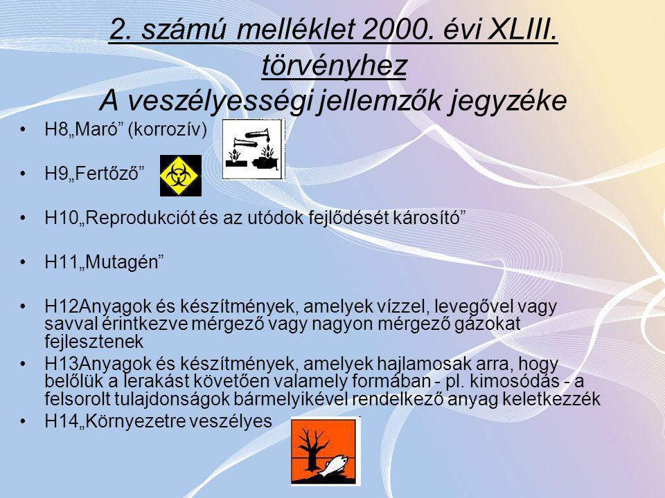 2.számú melléklet 2000. évi XLIII.