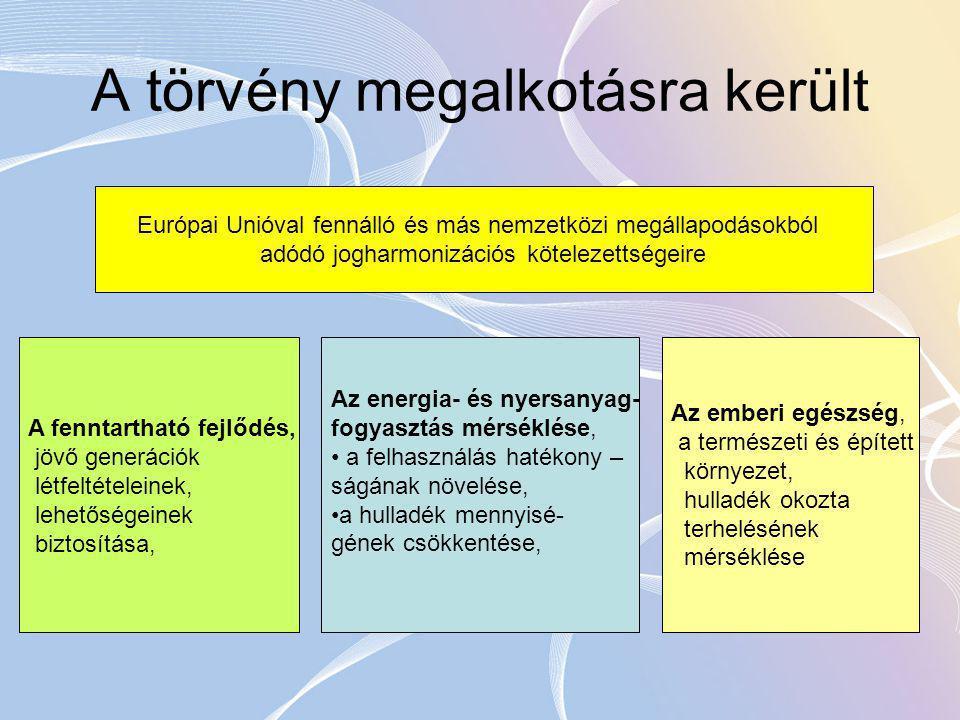 A törvény megalkotásra került Európai Unióval fennálló és más nemzetközi megállapodásokból adódó jogharmonizációs kötelezettségeire A fenntartható fejlődés, jövő generációk létfeltételeinek, lehetőségeinek biztosítása, Az energia- és nyersanyag- fogyasztás mérséklése, a felhasználás hatékony – ságának növelése, a hulladék mennyisé- gének csökkentése, Az emberi egészség, a természeti és épített környezet, hulladék okozta terhelésének mérséklése