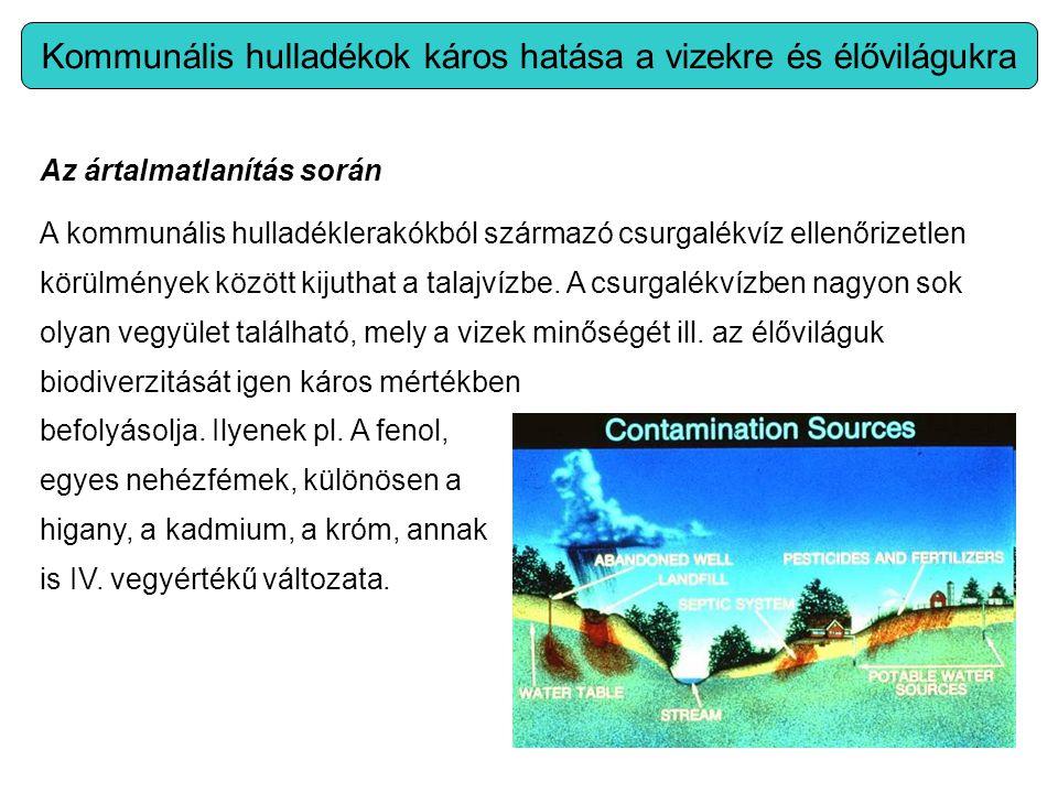 11 Az ártalmatlanítás során A kommunális hulladéklerakókból származó csurgalékvíz ellenőrizetlen körülmények között kijuthat a talajvízbe.