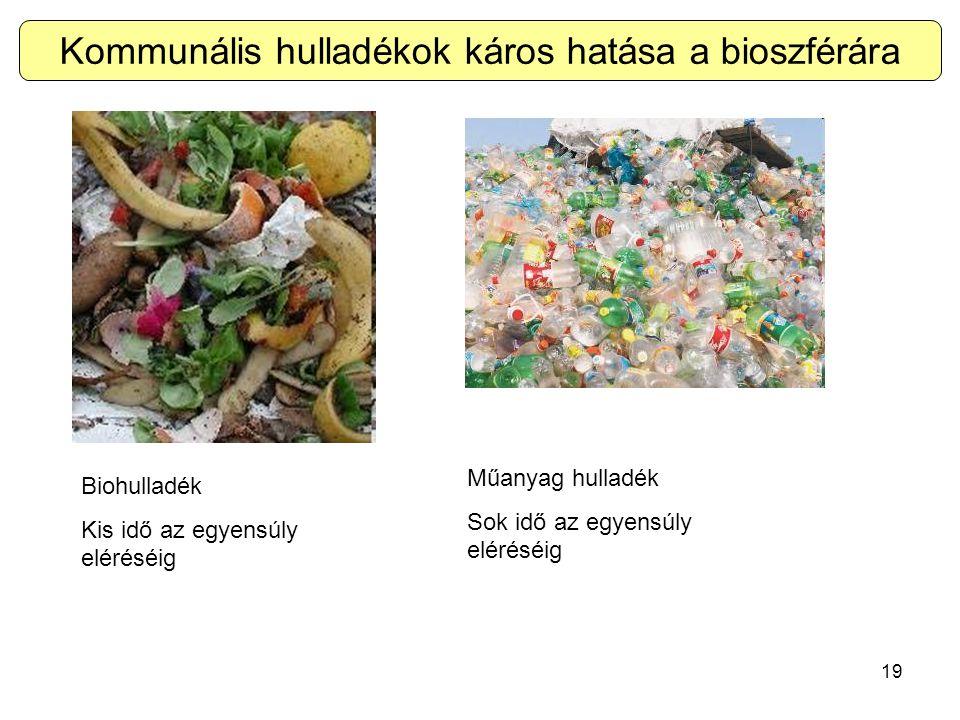 19 Kommunális hulladékok káros hatása a bioszférára Biohulladék Kis idő az egyensúly eléréséig Műanyag hulladék Sok idő az egyensúly eléréséig