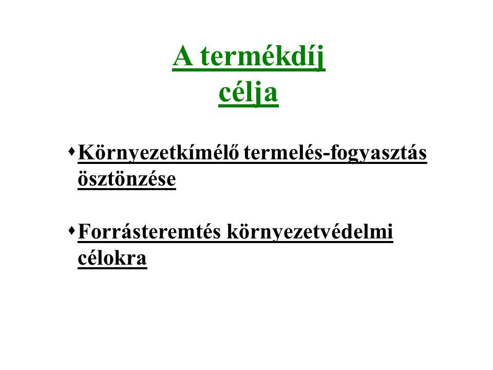 Termékdíjköteles termék: a csomagolás 2003-2011 között!!.