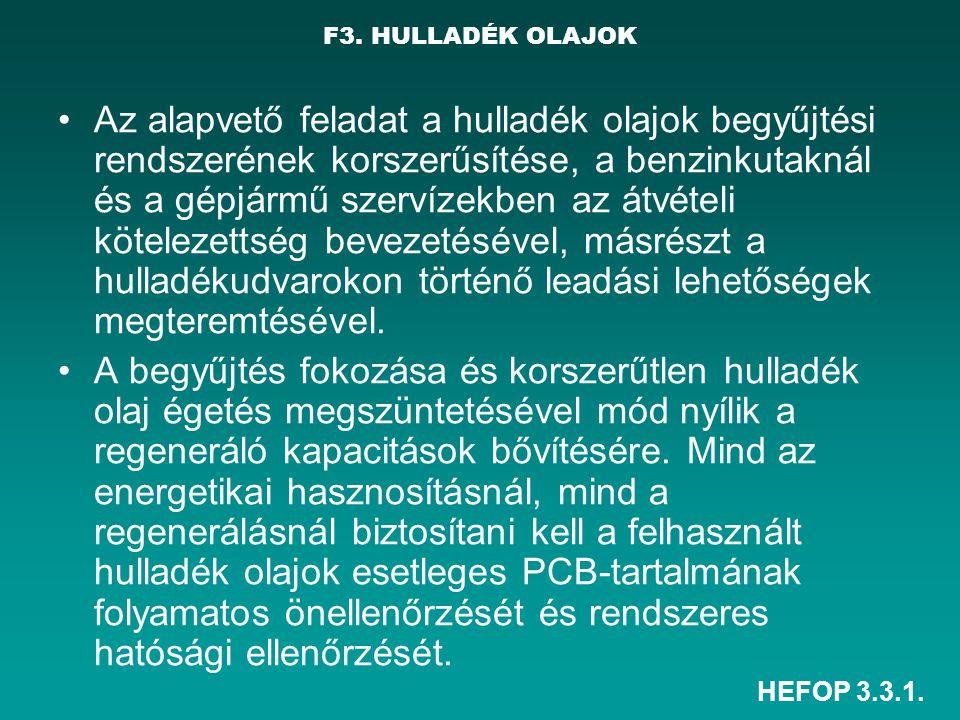 HEFOP 3.3.1. F3. HULLADÉK OLAJOK Az alapvető feladat a hulladék olajok begyűjtési rendszerének korszerűsítése, a benzinkutaknál és a gépjármű szervíze