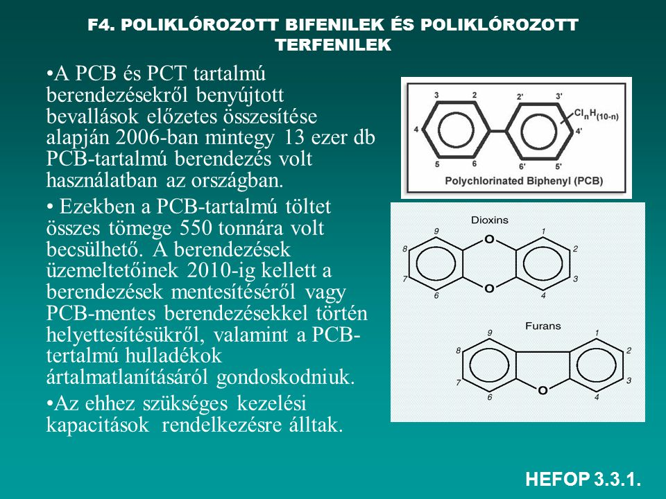 HEFOP 3.3.1. F4. POLIKLÓROZOTT BIFENILEK ÉS POLIKLÓROZOTT TERFENILEK A PCB és PCT tartalmú berendezésekről benyújtott bevallások előzetes összesítése