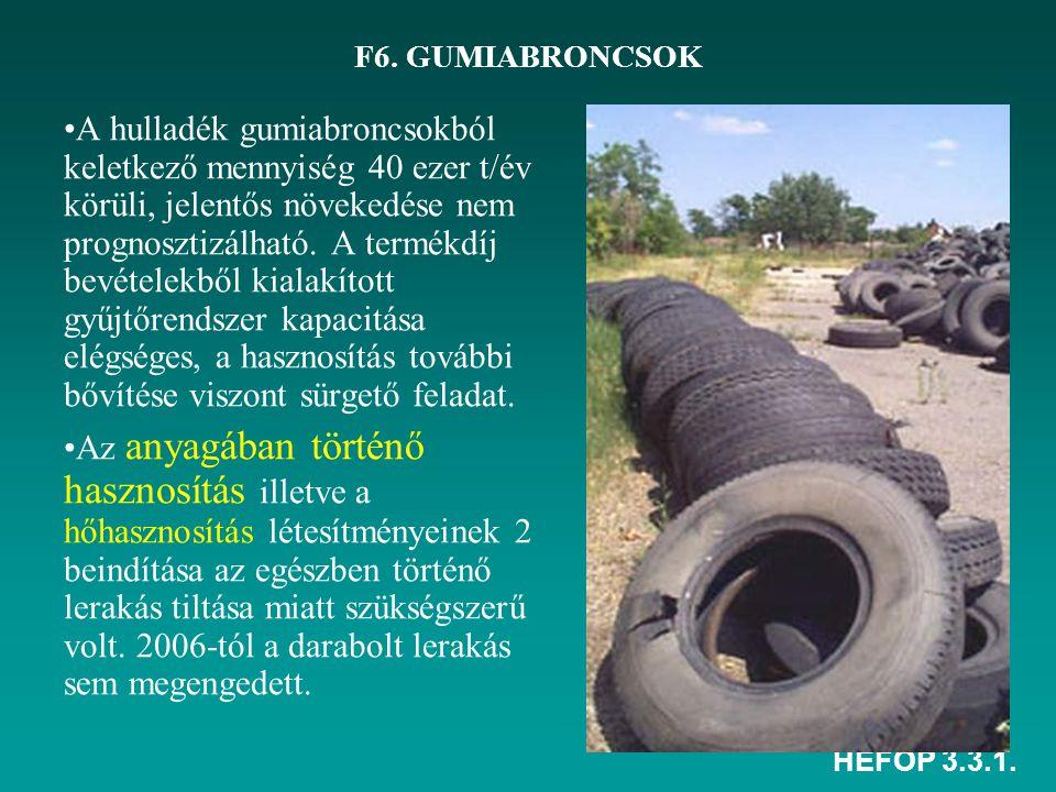 HEFOP 3.3.1. F6. GUMIABRONCSOK A hulladék gumiabroncsokból keletkező mennyiség 40 ezer t/év körüli, jelentős növekedése nem prognosztizálható. A termé