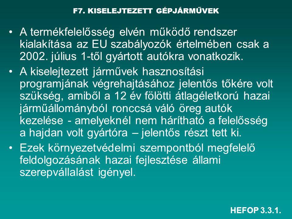 HEFOP 3.3.1. F7. KISELEJTEZETT GÉPJÁRMŰVEK A termékfelelősség elvén működő rendszer kialakítása az EU szabályozók értelmében csak a 2002. július 1-től