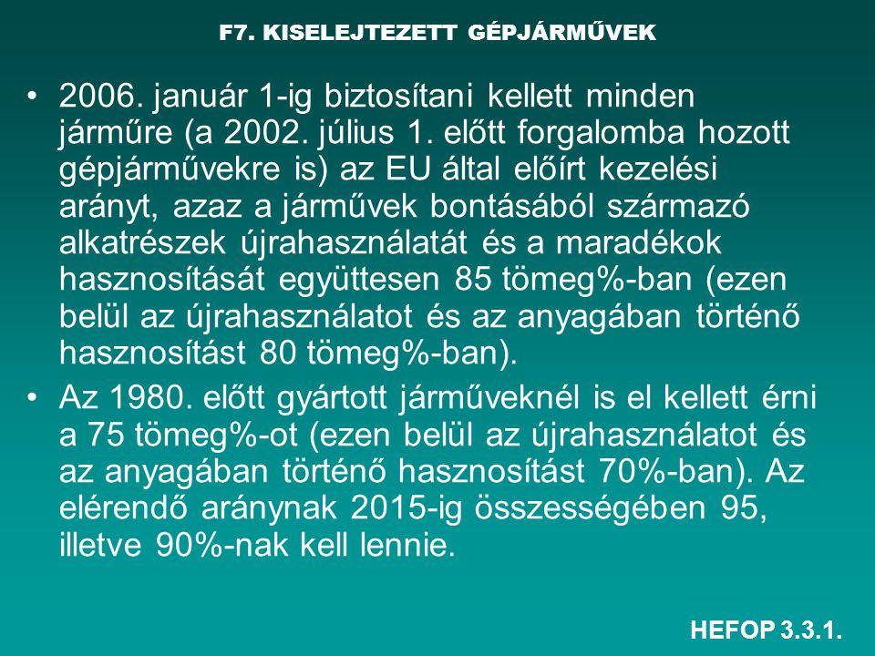 HEFOP 3.3.1. F7. KISELEJTEZETT GÉPJÁRMŰVEK 2006. január 1-ig biztosítani kellett minden járműre (a 2002. július 1. előtt forgalomba hozott gépjárművek
