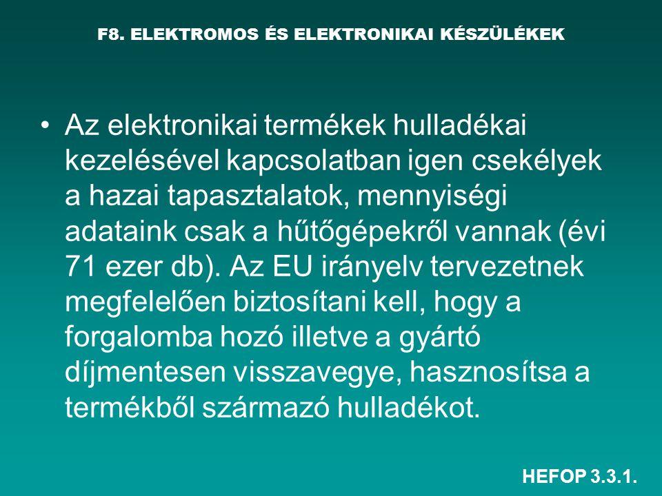 HEFOP 3.3.1. F8. ELEKTROMOS ÉS ELEKTRONIKAI KÉSZÜLÉKEK Az elektronikai termékek hulladékai kezelésével kapcsolatban igen csekélyek a hazai tapasztalat