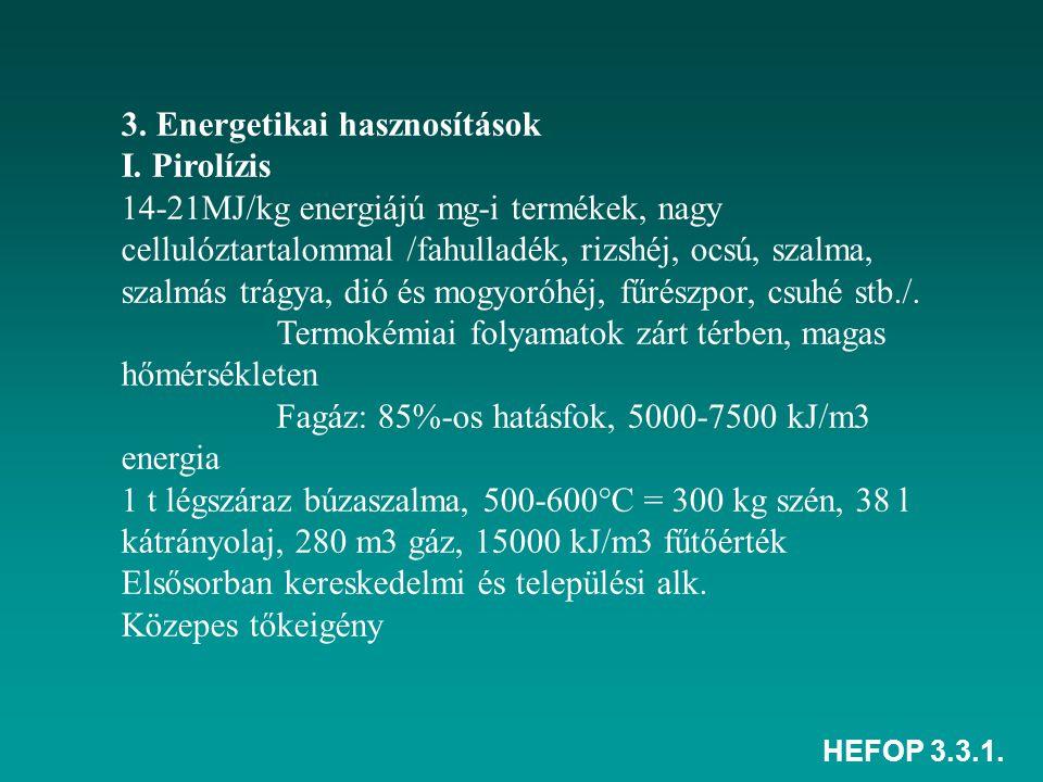 HEFOP 3.3.1. 3. Energetikai hasznosítások I. Pirolízis 14-21MJ/kg energiájú mg-i termékek, nagy cellulóztartalommal /fahulladék, rizshéj, ocsú, szalma