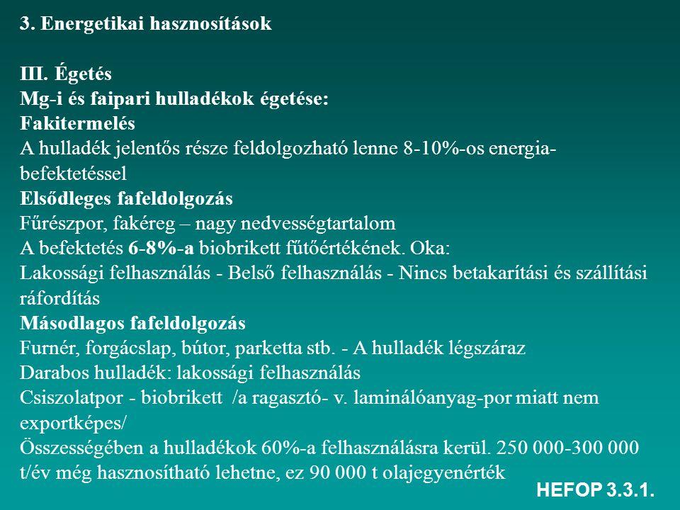 HEFOP 3.3.1.. 3. Energetikai hasznosítások III. Égetés Mg-i és faipari hulladékok égetése: Fakitermelés A hulladék jelentős része feldolgozható lenne