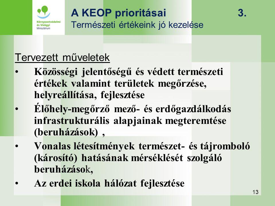 13 A KEOP prioritásai 3. Természeti értékeink jó kezelése Tervezett műveletek Közösségi jelentőségű és védett természeti értékek valamint területek me