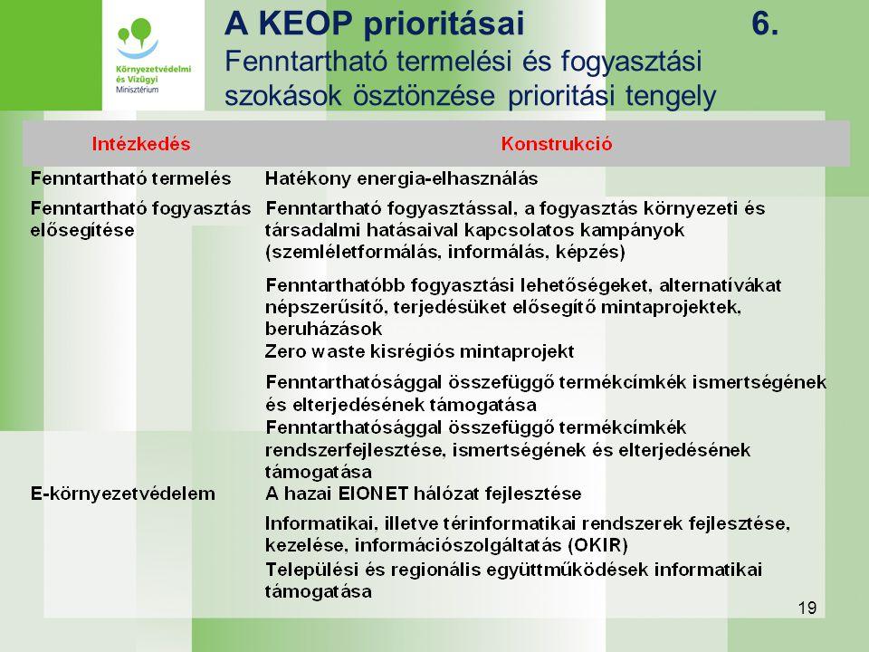 19 A KEOP prioritásai 6. Fenntartható termelési és fogyasztási szokások ösztönzése prioritási tengely