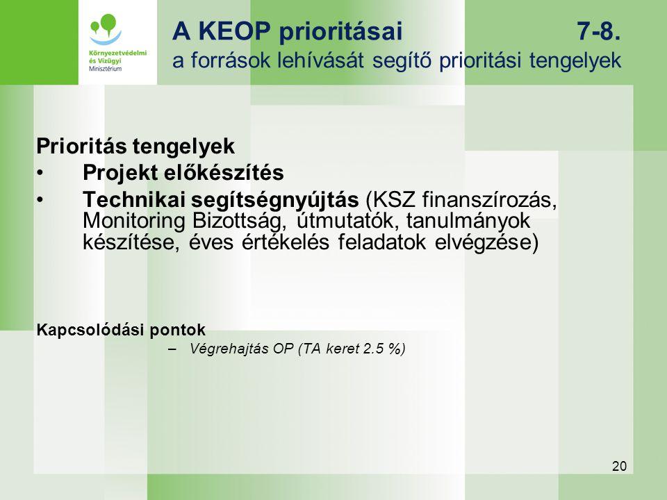 20 A KEOP prioritásai 7-8. a források lehívását segítő prioritási tengelyek Prioritás tengelyek Projekt előkészítés Technikai segítségnyújtás (KSZ fin