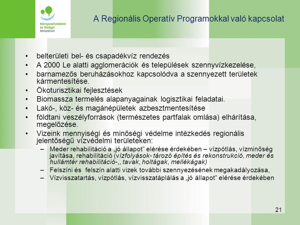 21 A Regionális Operatív Programokkal való kapcsolat belterületi bel- és csapadékvíz rendezés A 2000 Le alatti agglomerációk és települések szennyvízk