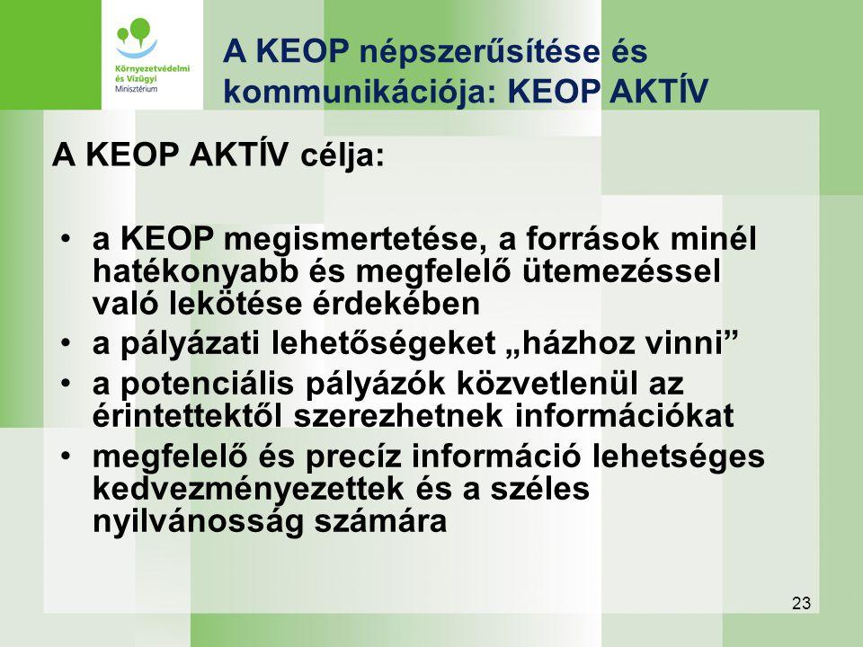 23 A KEOP AKTÍV célja: A KEOP népszerűsítése és kommunikációja: KEOP AKTÍV a KEOP megismertetése, a források minél hatékonyabb és megfelelő ütemezésse