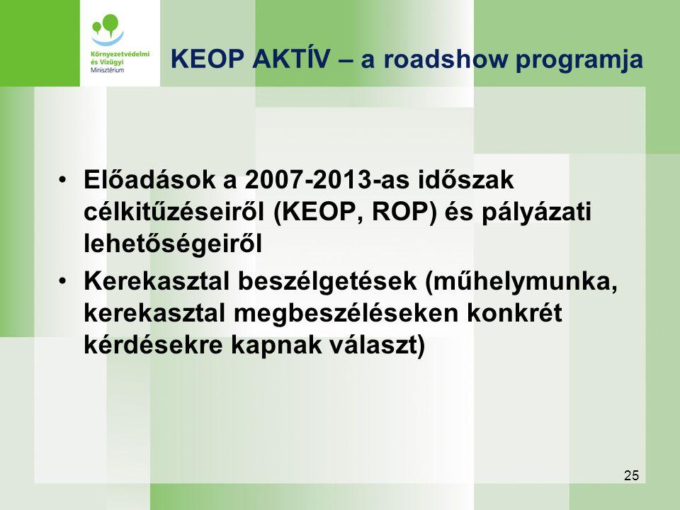 25 Előadások a 2007-2013-as időszak célkitűzéseiről (KEOP, ROP) és pályázati lehetőségeiről Kerekasztal beszélgetések (műhelymunka, kerekasztal megbes