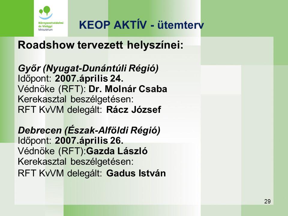 29 Roadshow tervezett helyszínei: Győr (Nyugat-Dunántúli Régió) Időpont: 2007.április 24. Védnöke (RFT): Dr. Molnár Csaba Kerekasztal beszélgetésen: R