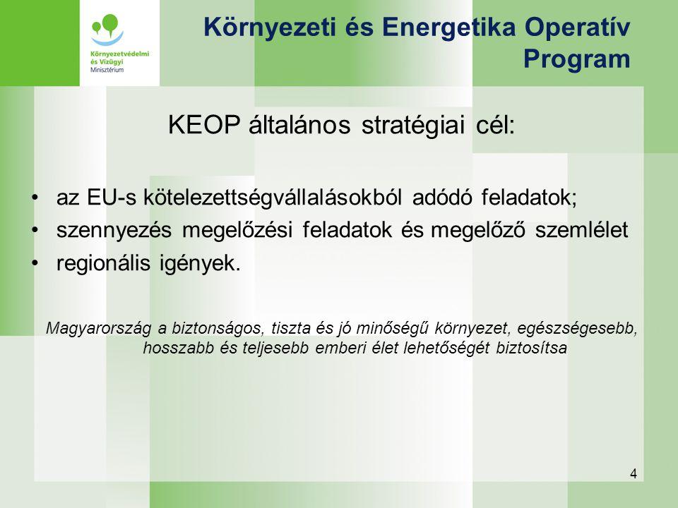 5 Környezeti és Energetika Operatív Program (KEOP) Egészséges tiszta települések (szennyvíz, hulladék, ivóvíz) Megújuló energiahordozók növelése és hatékonyabb energia felhasználás Vizeink jó kezelése (árvízvédelem, víz- gazdálkodás, kármentesítés, rekultiváció) Természeti értékeink jó kezelése Fenntartható termelési és fogyasztási szokások ösztönzése Projekt előkészítés Technikai segítségnyújtás