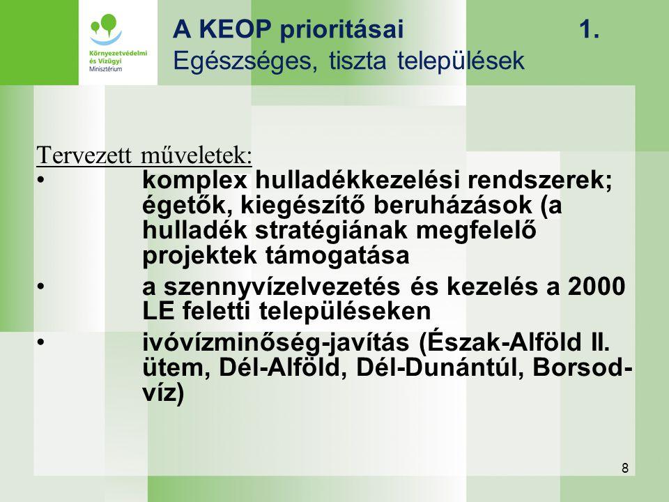 8 A KEOP prioritásai 1. Egészséges, tiszta települések Tervezett műveletek: komplex hulladékkezelési rendszerek; égetők, kiegészítő beruházások (a hul
