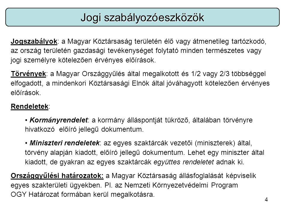 4 Jogi szabályozóeszközök Jogszabályok: a Magyar Köztársaság területén élő vagy átmenetileg tartózkodó, az ország területén gazdasági tevékenységet folytató minden természetes vagy jogi személyre kötelezően érvényes előírások.