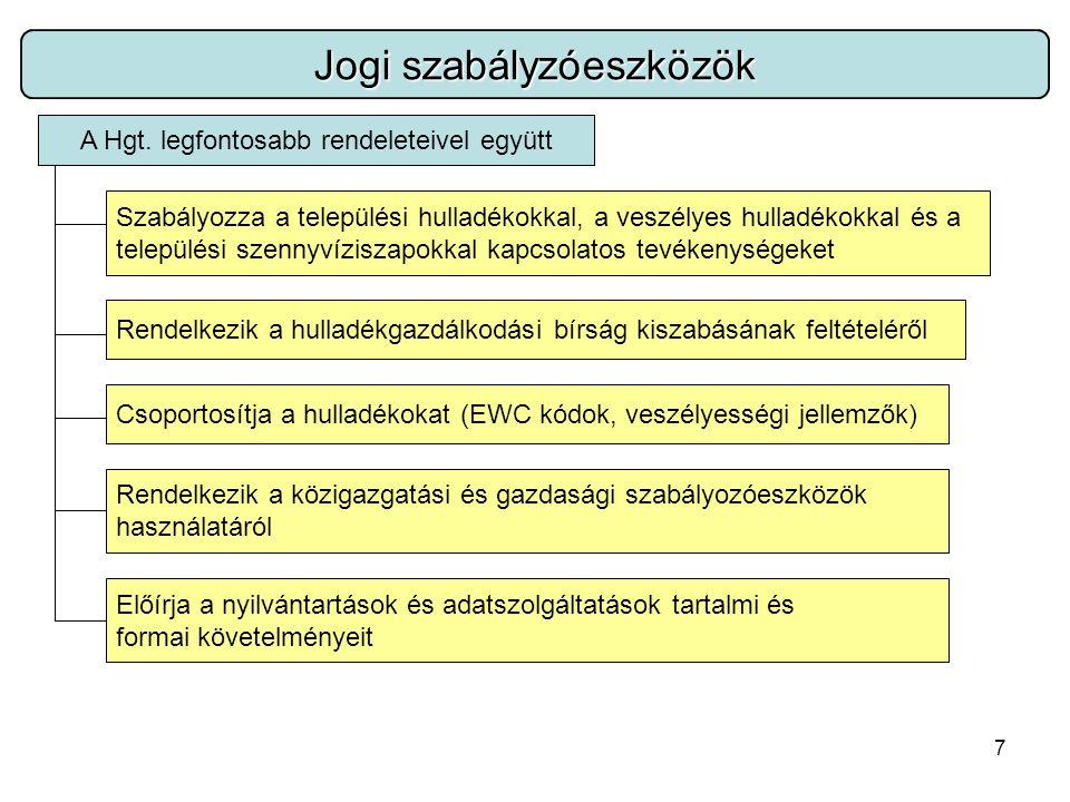 7 Jogi szabályzóeszközök A Hgt.