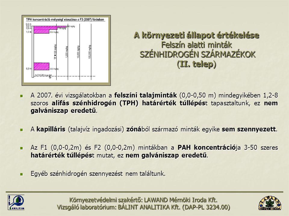 Környezetvédelmi szakértő: LAWAND Mérnöki Iroda Kft. Vizsgáló laboratórium: BÁLINT ANALITIKA Kft. (DAP-PL 3234.00) A 2007. évi vizsgálatokban a felszí