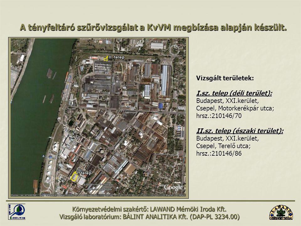 A környezeti állapot értékeléséhez felhasznált vizsgálatok: A KvVM által rendelkezésünkre bocsátott, a Csepel Kerületi Polgármesteri Hivatala megrendelésére, a Bálint Analitika Kft.