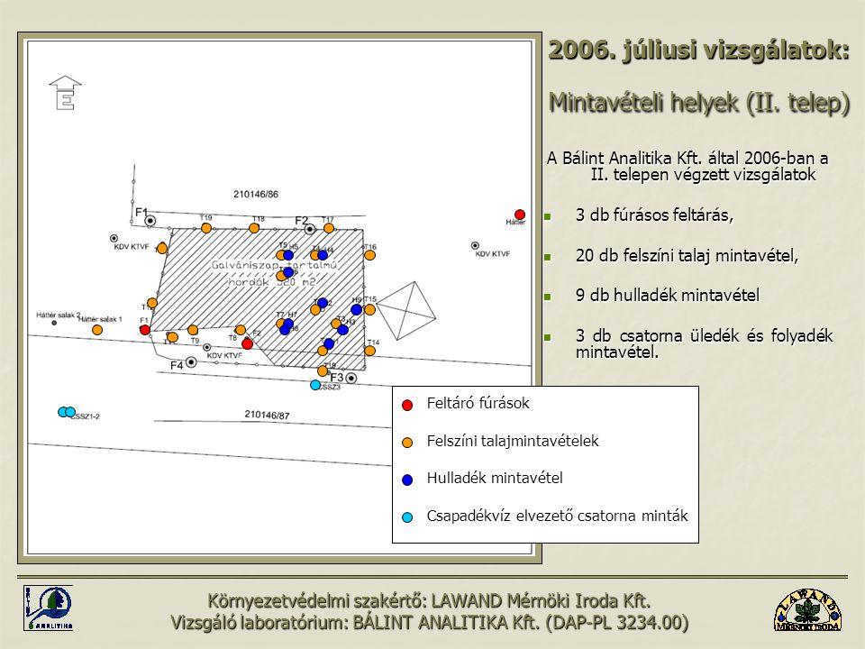 Környezetvédelmi szakértő: LAWAND Mérnöki Iroda Kft. Vizsgáló laboratórium: BÁLINT ANALITIKA Kft. (DAP-PL 3234.00) A Bálint Analitika Kft. által 2006-