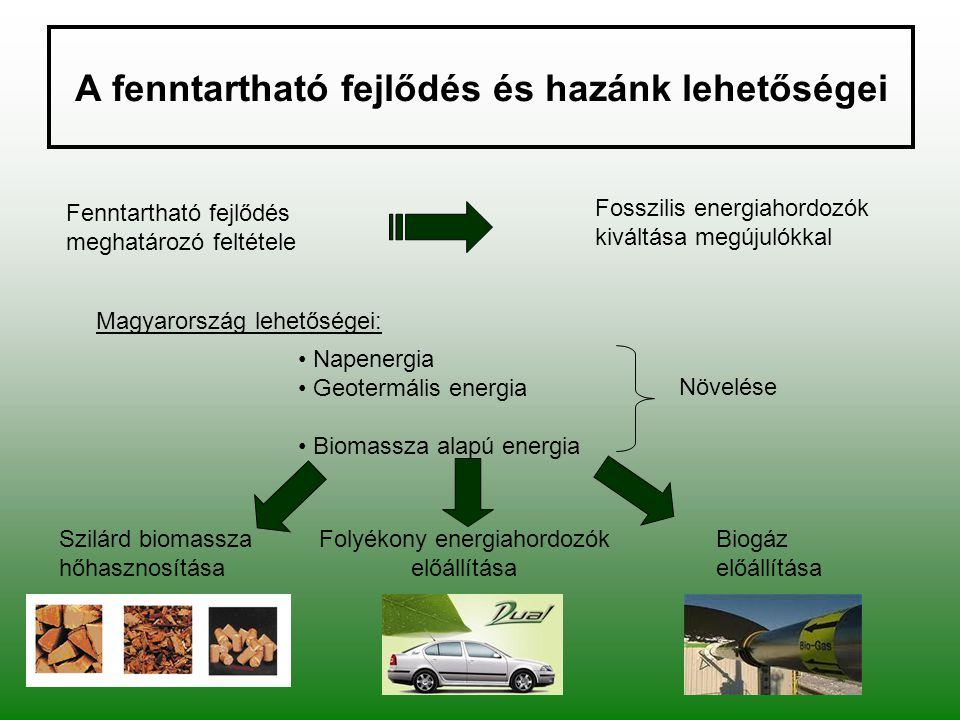 A fenntartható fejlődés és hazánk lehetőségei Fenntartható fejlődés meghatározó feltétele Fosszilis energiahordozók kiváltása megújulókkal Magyarorszá