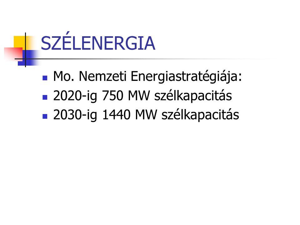 SZÉLENERGIA Mo. Nemzeti Energiastratégiája: 2020-ig 750 MW szélkapacitás 2030-ig 1440 MW szélkapacitás