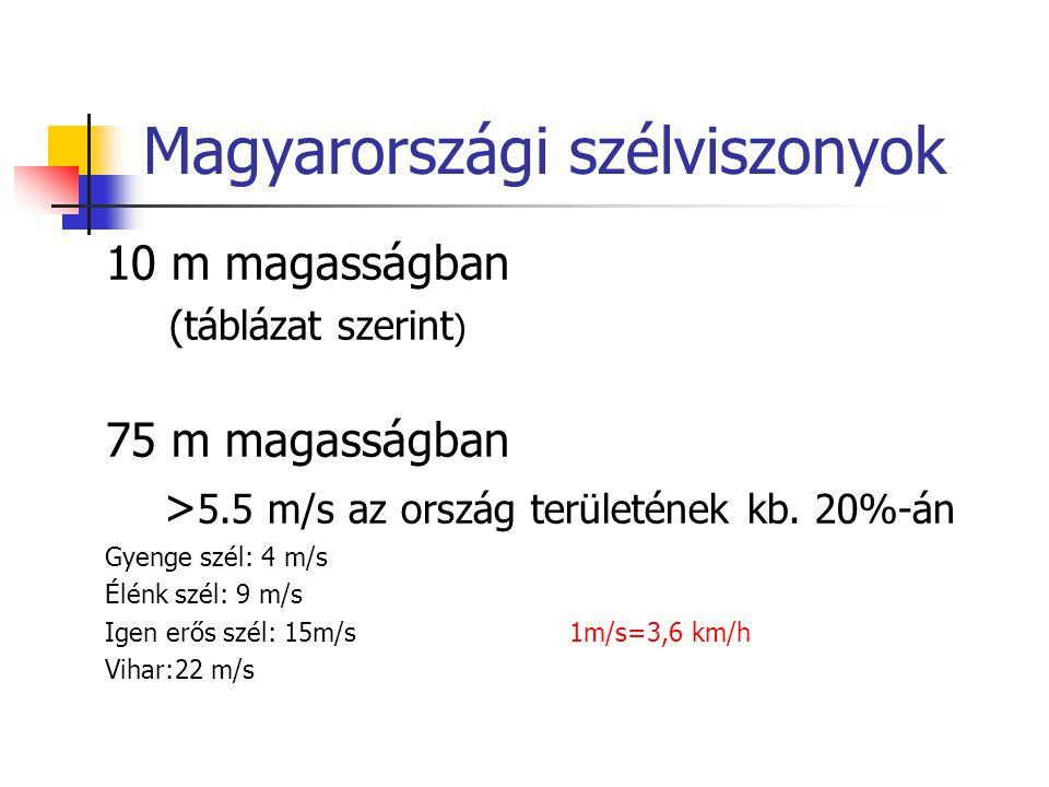 Magyarországi szélviszonyok 10 m magasságban (táblázat szerint ) 75 m magasságban > 5.5 m/s az ország területének kb. 20%-án Gyenge szél: 4 m/s Élénk