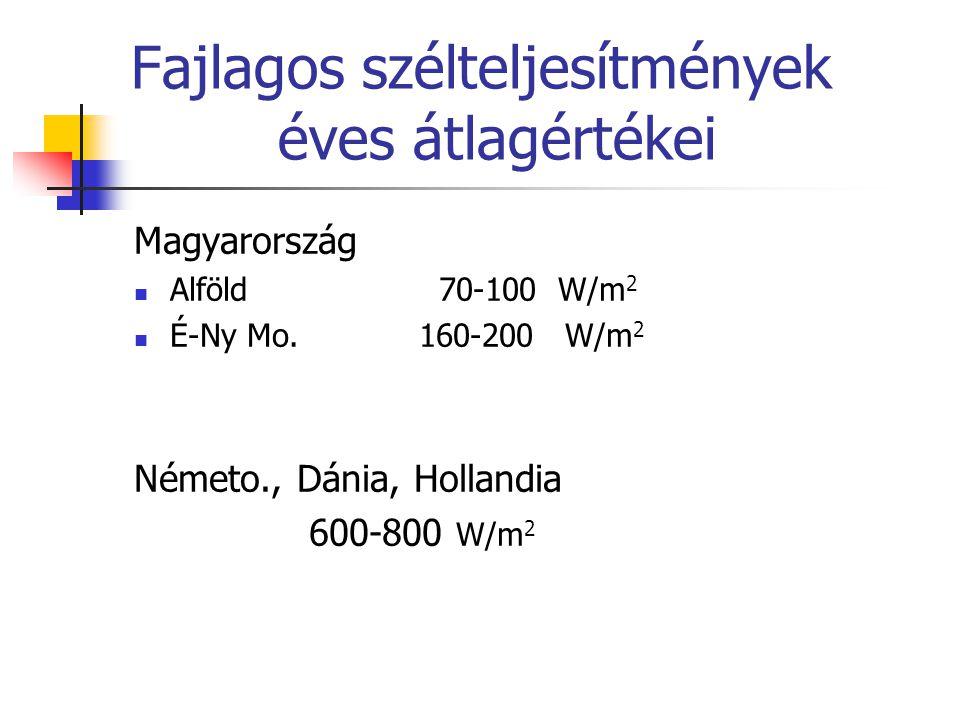 Fajlagos szélteljesítmények éves átlagértékei Magyarország Alföld 70-100 W/m 2 É-Ny Mo. 160-200 W/m 2 Németo., Dánia, Hollandia 600-800 W/m 2