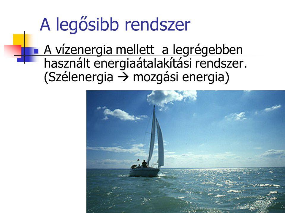 A legősibb rendszer A vízenergia mellett a legrégebben használt energiaátalakítási rendszer. (Szélenergia  mozgási energia)