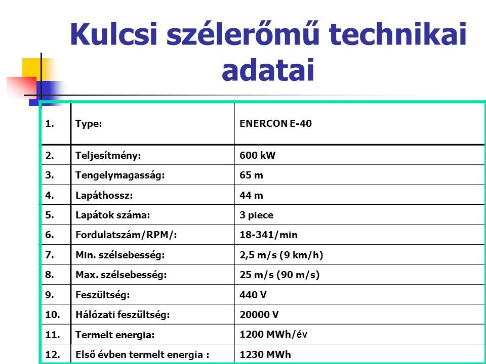 Kulcsi szélerőmű technikai adatai 1.Type:ENERCON E-40 2.Teljesítmény:600 kW 3.Tengelymagasság:65 m 4.Lapáthossz:44 m 5.Lapátok száma:3 piece 6.Fordula