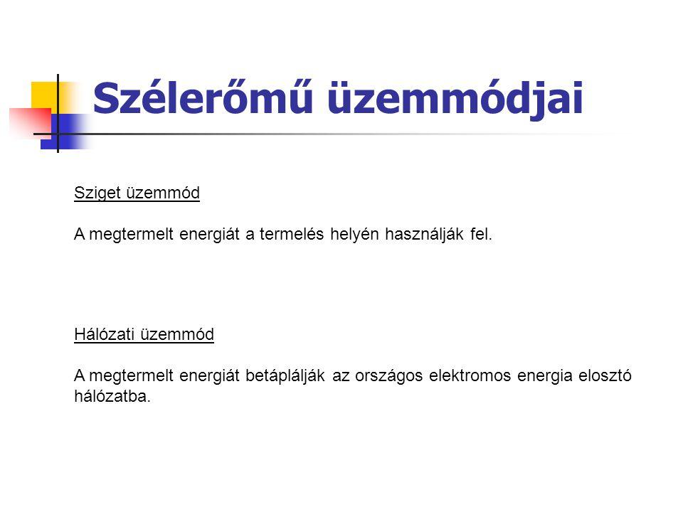 Szélerőmű üzemmódjai Sziget üzemmód A megtermelt energiát a termelés helyén használják fel. Hálózati üzemmód A megtermelt energiát betáplálják az orsz