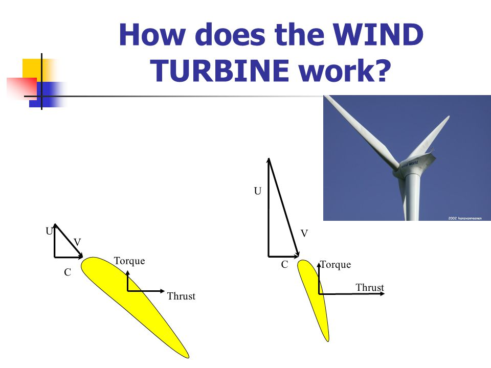 U V C Torque Thrust U V C Torque Thrust How does the WIND TURBINE work?