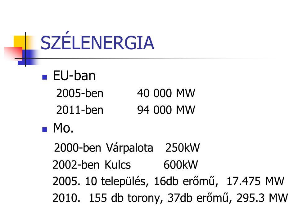 SZÉLENERGIA EU-ban 2005-ben 40 000 MW 2011-ben 94 000 MW Mo. 2000-ben Várpalota 250kW 2002-ben Kulcs 600kW 2005. 10 település, 16db erőmű, 17.475 MW 2