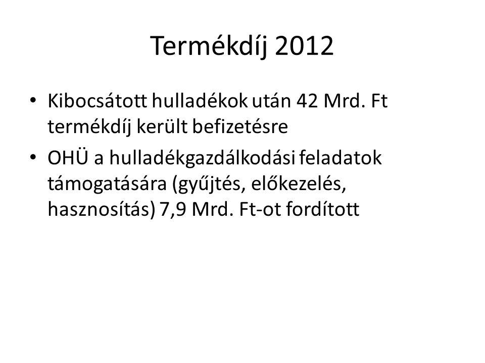 Termékdíj 2012 Kibocsátott hulladékok után 42 Mrd.