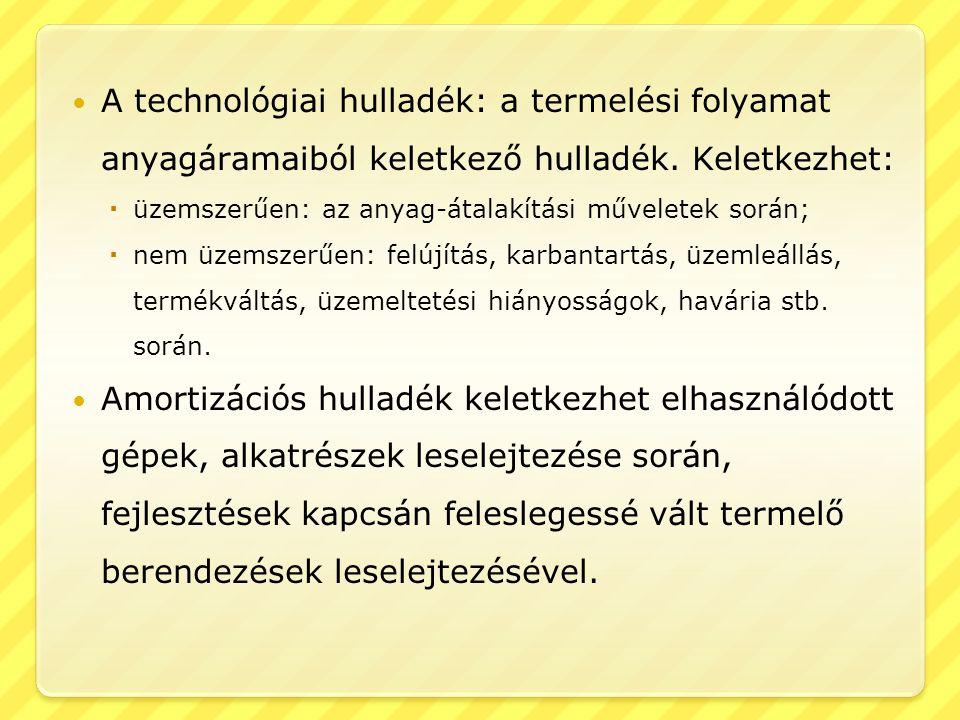 A technológiai hulladék: a termelési folyamat anyagáramaiból keletkező hulladék. Keletkezhet:  üzemszerűen: az anyag-átalakítási műveletek során;  n