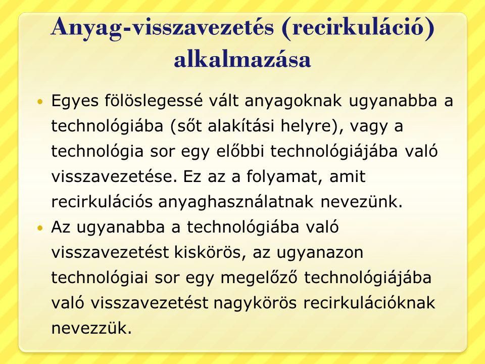Anyag-visszavezetés (recirkuláció) alkalmazása Egyes fölöslegessé vált anyagoknak ugyanabba a technológiába (sőt alakítási helyre), vagy a technológia