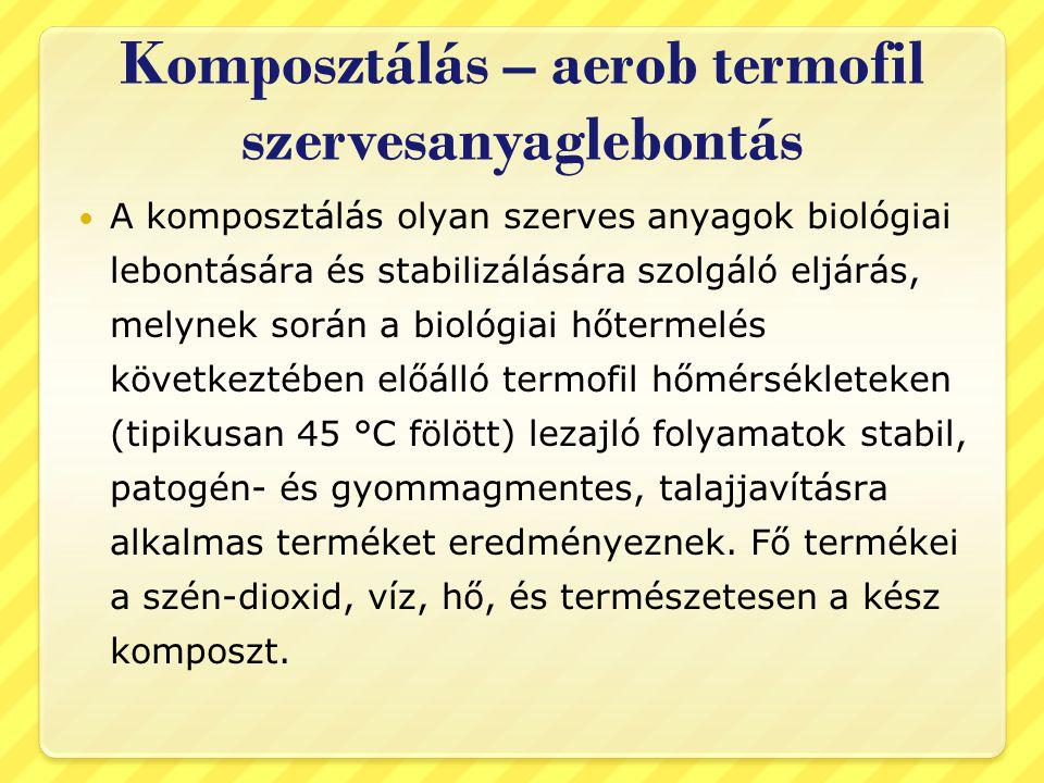 Komposztálás – aerob termofil szervesanyaglebontás A komposztálás olyan szerves anyagok biológiai lebontására és stabilizálására szolgáló eljárás, mel