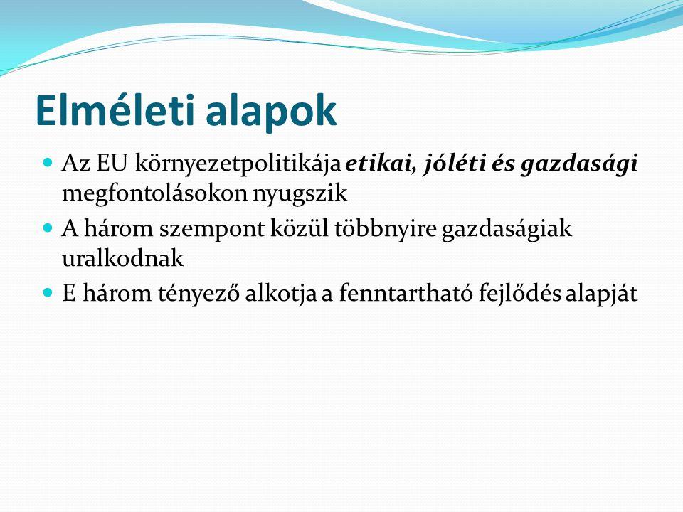 Elméleti alapok Az EU környezetpolitikája etikai, jóléti és gazdasági megfontolásokon nyugszik A három szempont közül többnyire gazdaságiak uralkodnak E három tényező alkotja a fenntartható fejlődés alapját