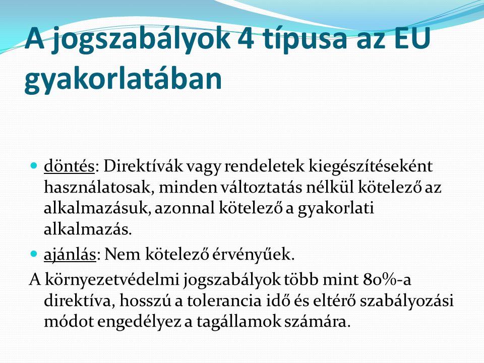 A jogszabályok 4 típusa az EU gyakorlatában döntés: Direktívák vagy rendeletek kiegészítéseként használatosak, minden változtatás nélkül kötelező az alkalmazásuk, azonnal kötelező a gyakorlati alkalmazás.