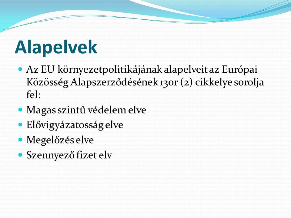 Alapelvek Az EU környezetpolitikájának alapelveit az Európai Közösség Alapszerződésének 130r (2) cikkelye sorolja fel: Magas szintű védelem elve Elővigyázatosság elve Megelőzés elve Szennyező fizet elv