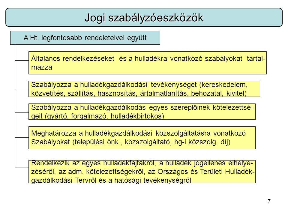 7 Jogi szabályzóeszközök A Ht.