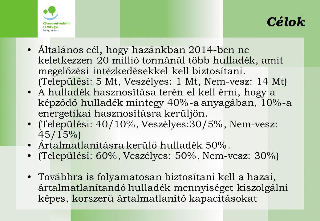 Célok Általános cél, hogy hazánkban 2014-ben ne keletkezzen 20 millió tonnánál több hulladék, amit megelőzési intézkedésekkel kell biztosítani. (Telep