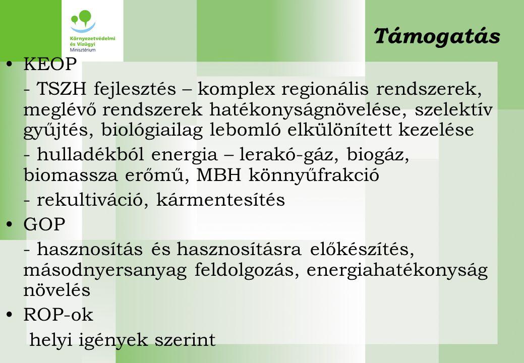 Támogatás KEOP - TSZH fejlesztés – komplex regionális rendszerek, meglévő rendszerek hatékonyságnövelése, szelektív gyűjtés, biológiailag lebomló elkü